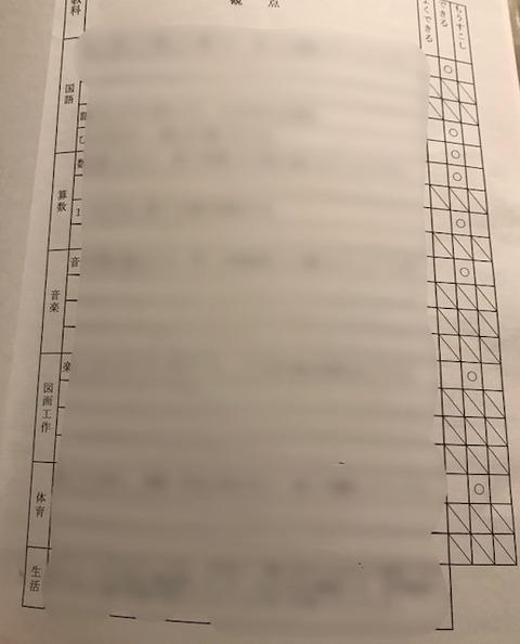 小学一年生通知表1学期