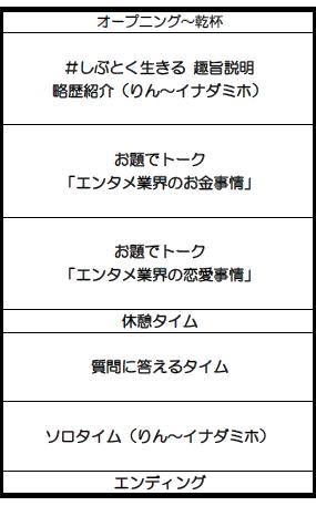 イナダミホ×りんトークライブ構成
