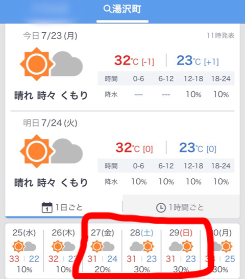 フジロック2018苗場の天気は?