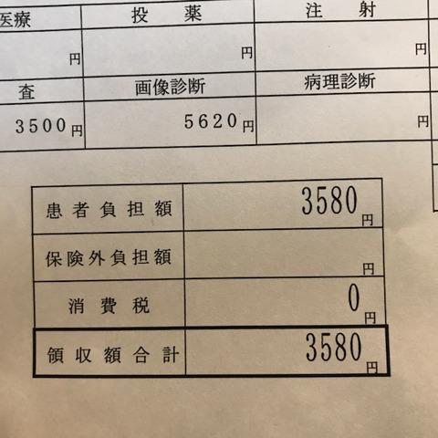 乳がん検診費用