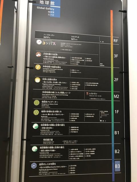 上野国立科学博物館地球館館内案内図