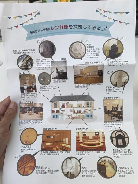 国際子ども図書館レンガ棟案内図