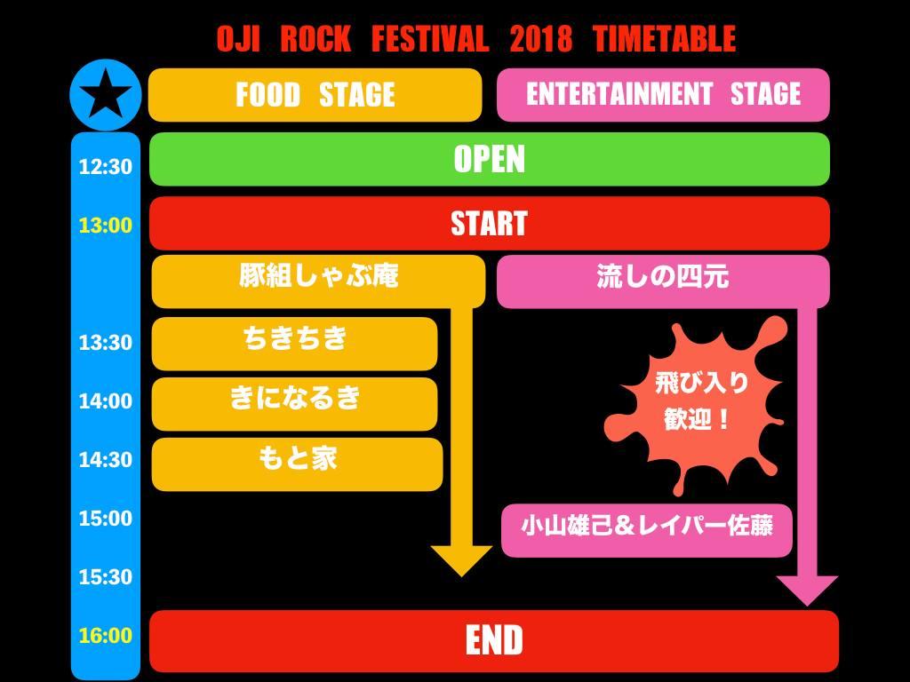 オジロックフェスティバル2018タイムテーブル