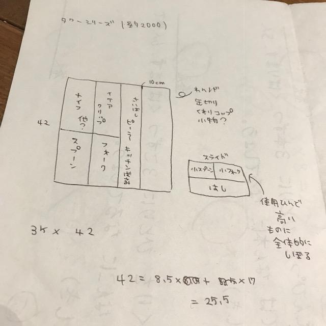 山崎実業カトラリートレーの収納イメージ図
