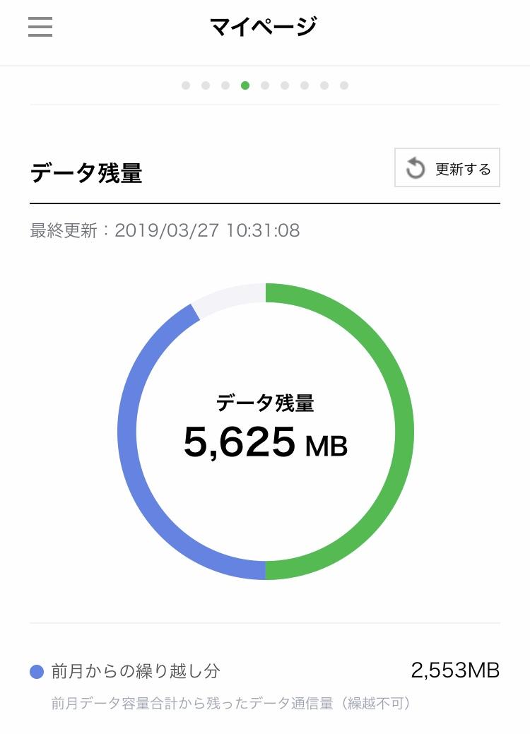 LINEモバイルデータ残量