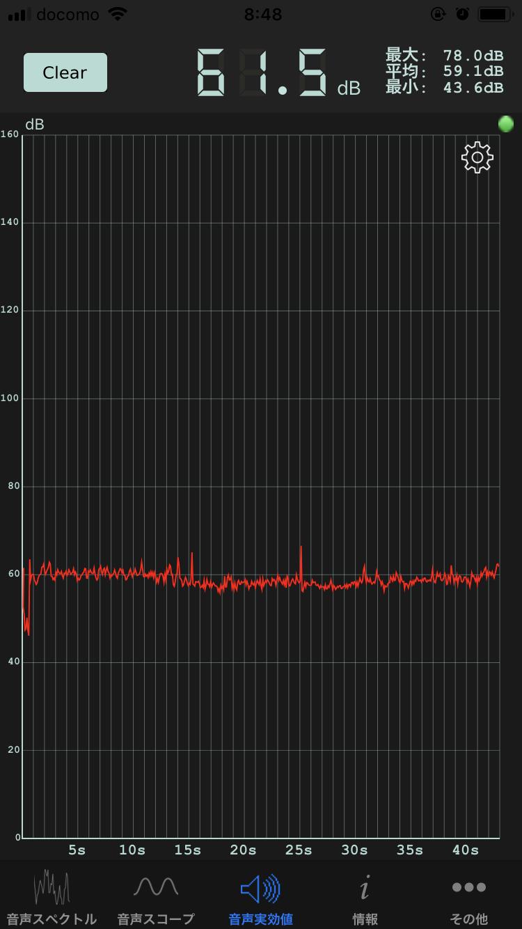 騒音計測アプリで計測掃除機をかけている音
