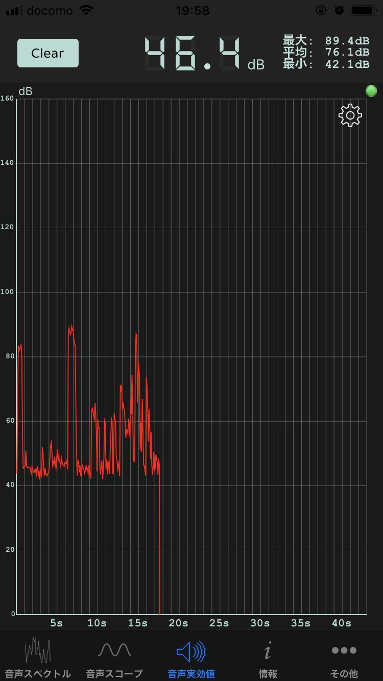 騒音計測アプリで計測隣のビルの解体工事2