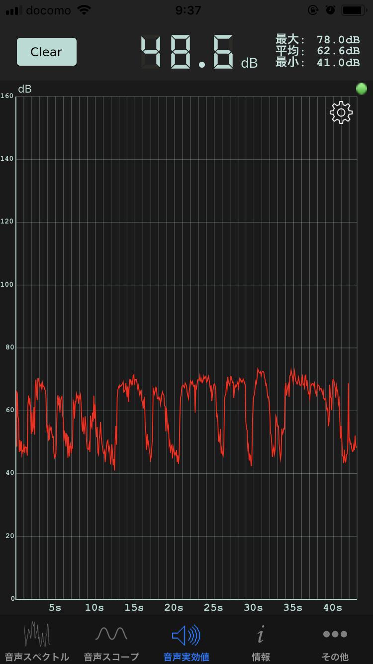 騒音計測アプリで計測隣のビルの解体工事3
