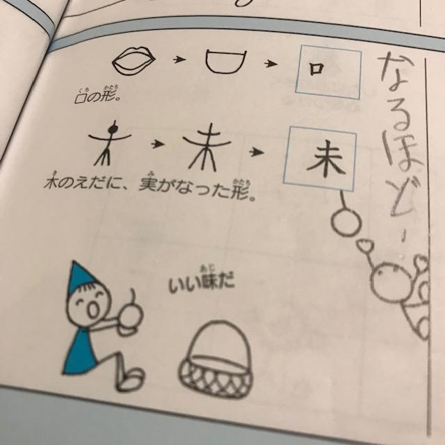 下村式となえて書くドリル漢字の成り立ち1