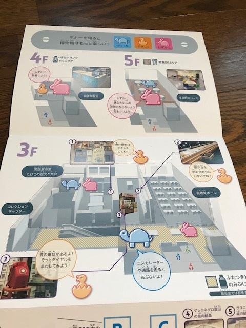 たばこと塩の博物館館内マップ2