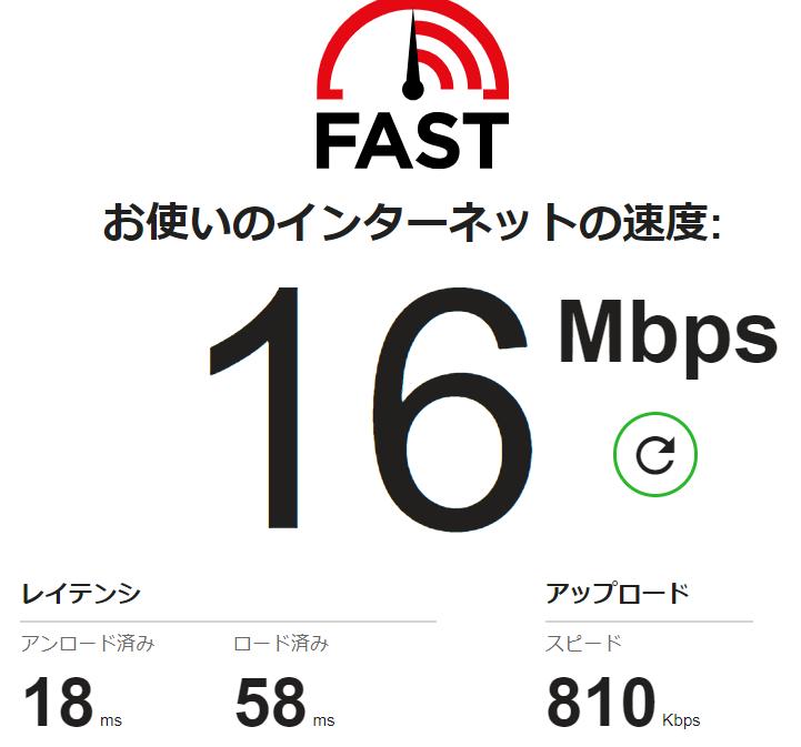 YahooBBADSL速度