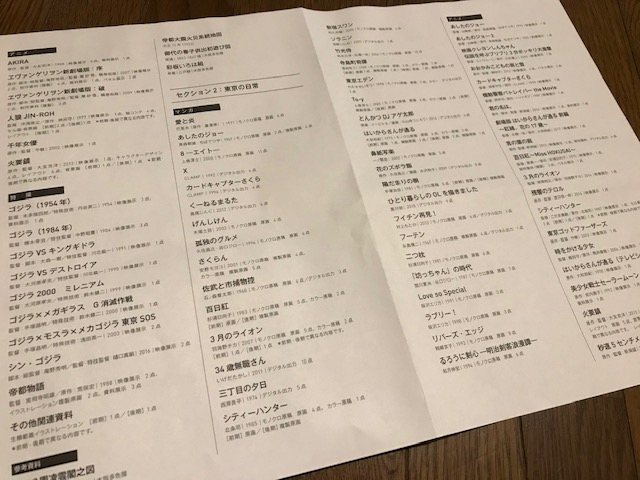 MANGA都市TOKYO作品リスト一部