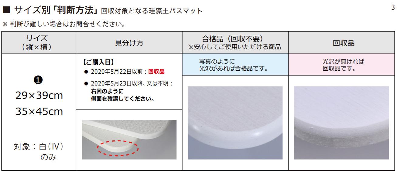 ニトリ珪藻土バスマット自主回収対象商品