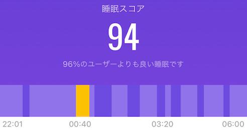 Miスマートバンド4で睡眠スコアを計測